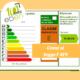 come leggere una certificazione energetica